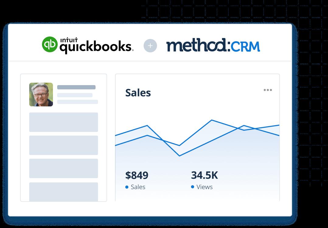 Use QuickBooks data in Method's Mailchimp CRM