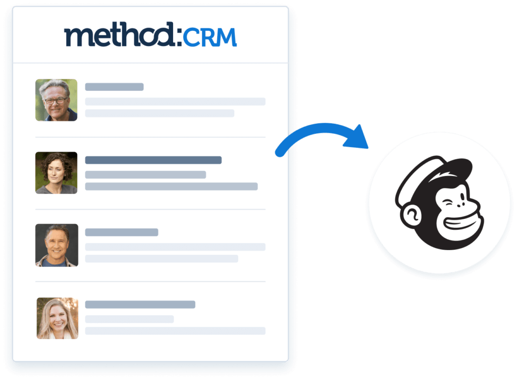 Method CRM integration with Mailchimp