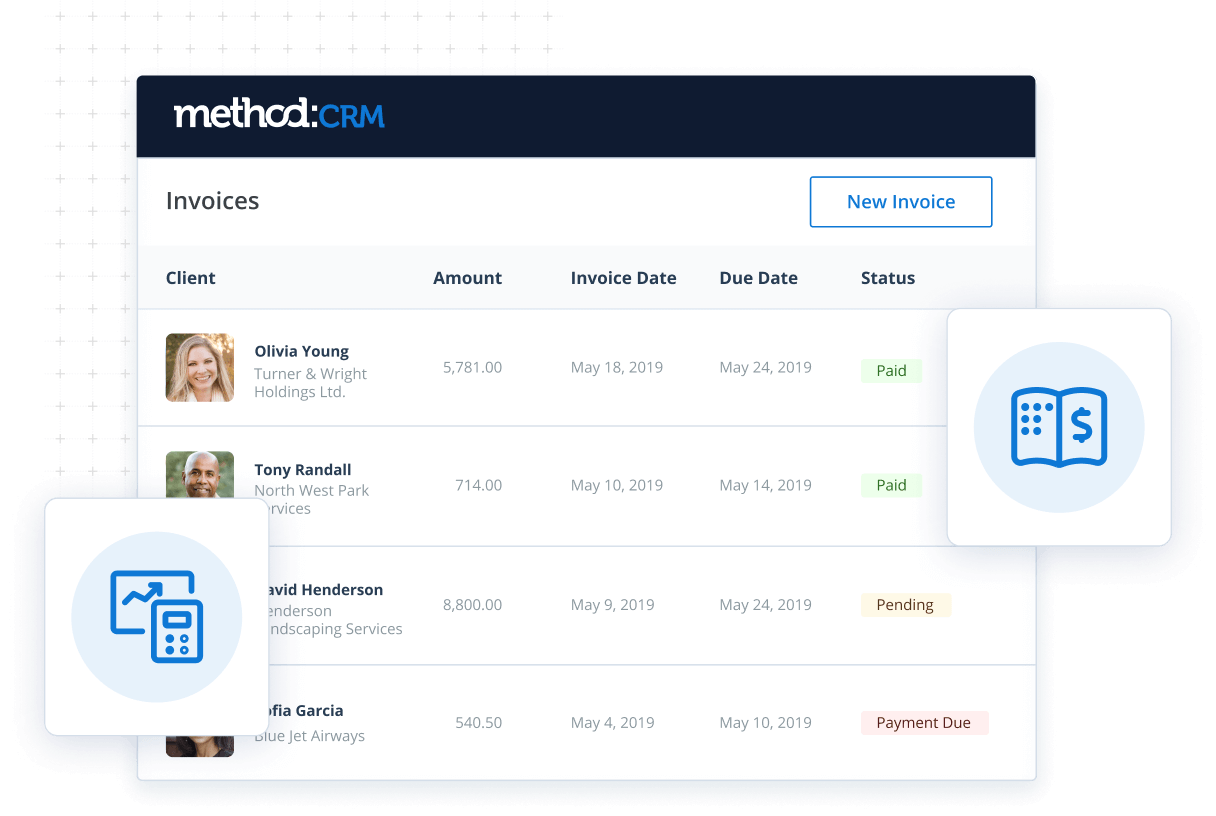Method CRM for accountants