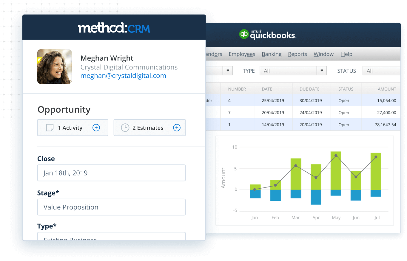 Screenshots of Method CRM and QuickBooks Enterprise